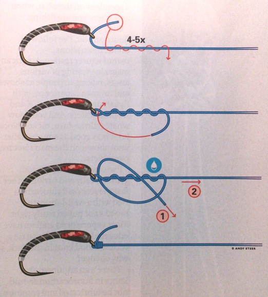 How to tie fishing knots