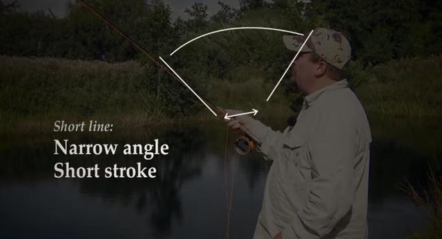 fly fishing casting basics stroke