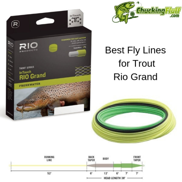 Rio Grand Trout Fly Line
