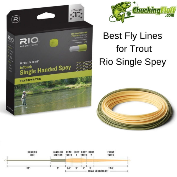 Rio Single Handed Spey Trout Fly Line