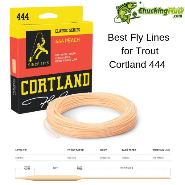 Cortland 444 Trout Fly Line